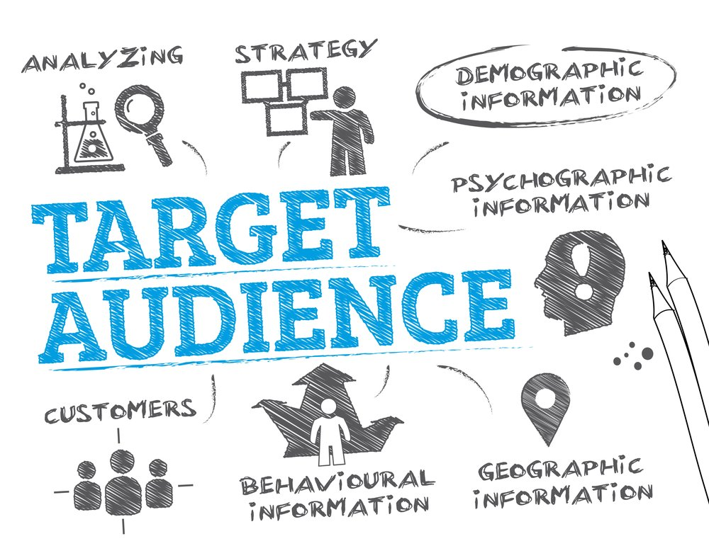 things to know about a target audience