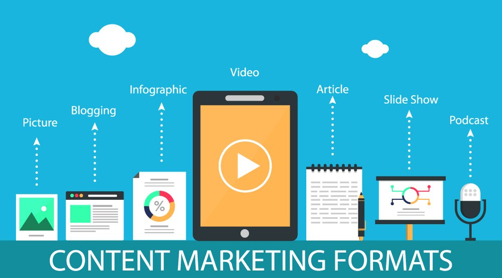 Different content marketing formats